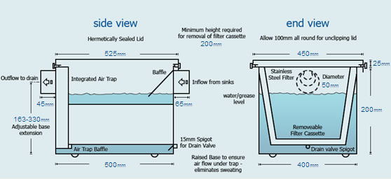 SSGT4 grease trap dimensions image