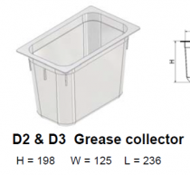 Grease Guardian Collection Container D3 ALL